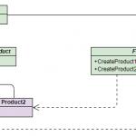 浅谈设计模式——工厂模式-小李子的blog