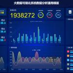 百度开源插件echarts介绍及如何使用-小李子的blog