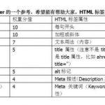 企业网站排名怎么做 如何提升企业网站SEO排名-小李子的blog