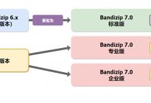 Bandizip v7.12 官方正式版及激活专业版补丁-小李子的blog
