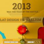 经典信息图表:2013 扁平设计 VS 拟物设计-小李子的blog