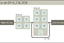 Regexper:牛逼的 JavaScript 正则可视化工具-小李子的blog