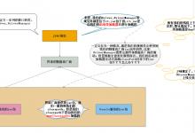 JVM的艺术—类加载器篇(三)-小李子的blog