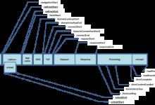 Web 开发人员必备的经典 HTML5 教程-小李子的blog