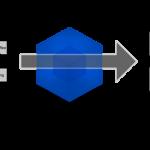 Webpack – CommonJs & AMD 打包器-小李子的blog