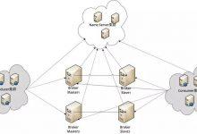 RocketMQ(三):server端处理框架及消费数据查找实现-小李子的blog