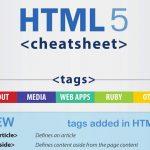 HTML5 标签、属性及兼容性速查表-小李子的blog