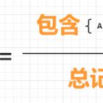 Apriori 算法-如何进行关联规则挖掘-小李子的blog