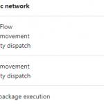 ADF 第三篇:Integration runtime和 Linked Service-小李子的blog