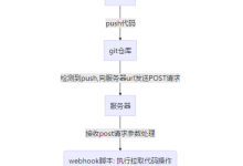 php项目使用git的webhooks实现自动部署-小李子的blog