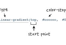 CSS3 经典教程系列:CSS3 线性渐变(linear-gradient)-小李子的blog