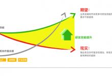 互联网时代研发效能的挑战和应对之道-小李子的blog