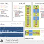 Gulp.js 参考手册,自动化构建利器-小李子的blog